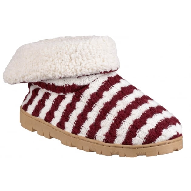 Latvia Red Slippers